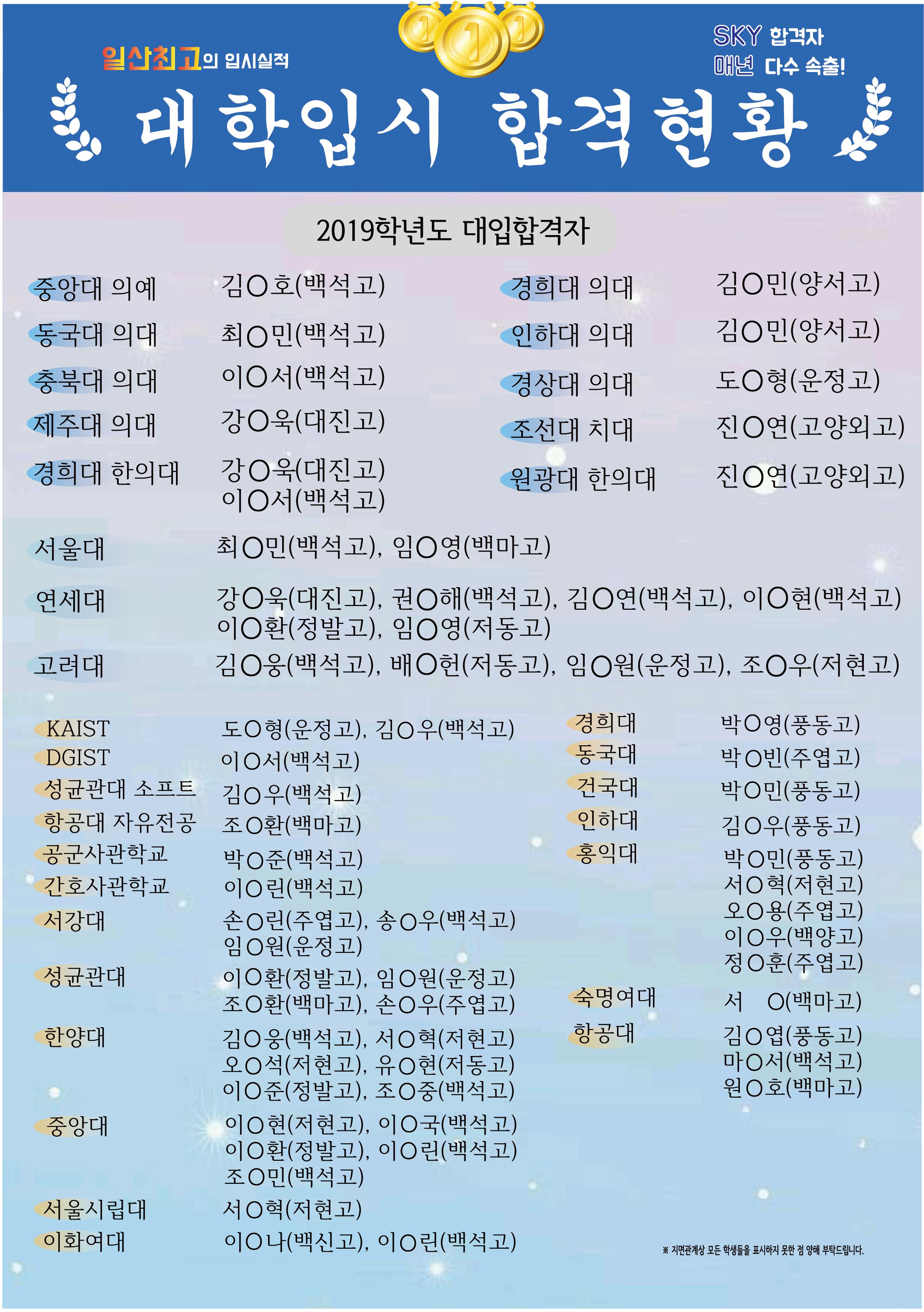 실적보드A4 size0317완_이름빵2.png