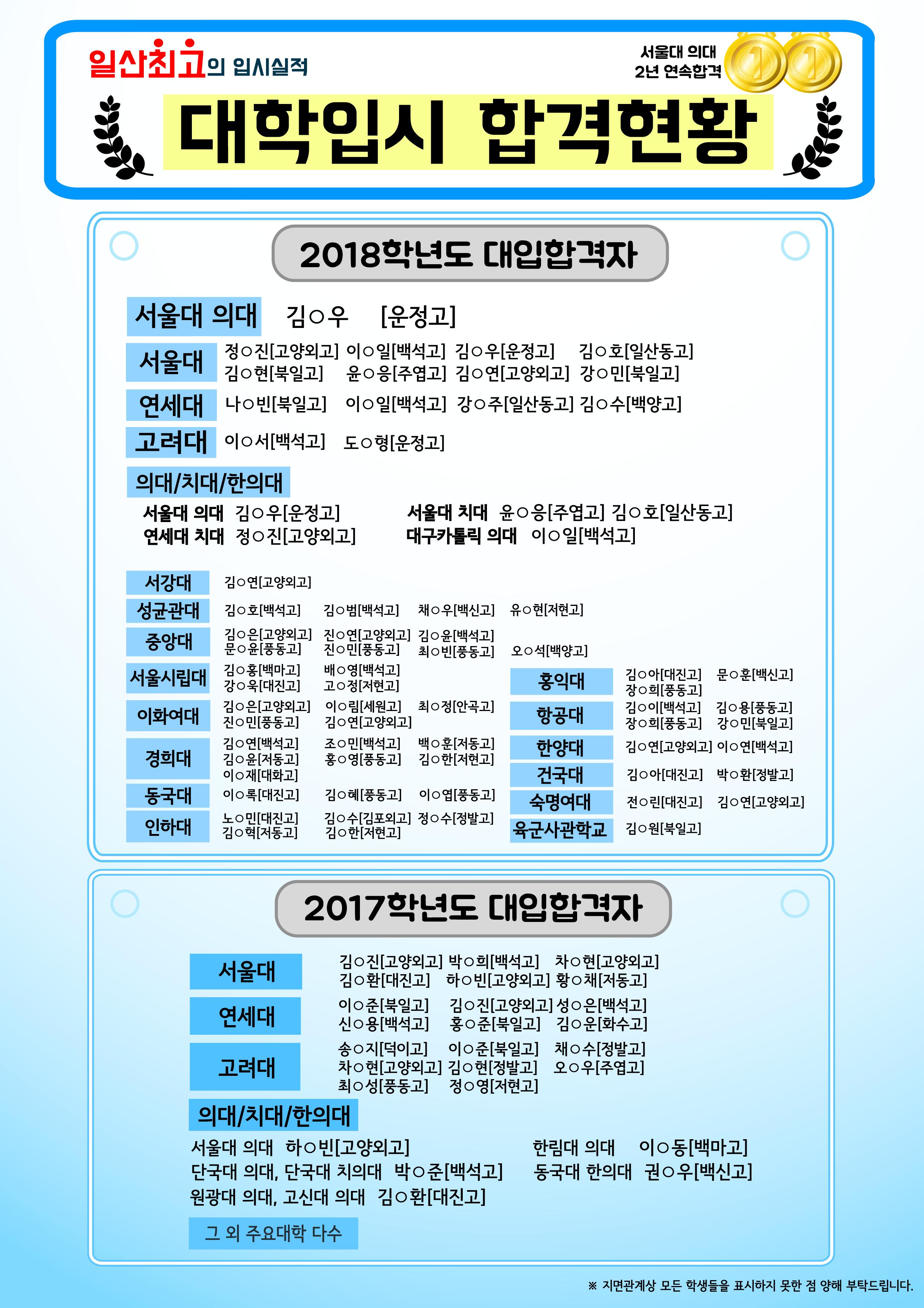 실적보드A4size-화이트배경-최종본(아웃라인완료).png